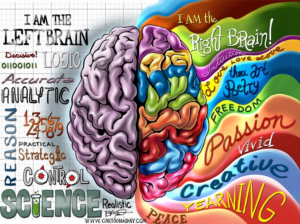 The glory of the Dyslexic mind!